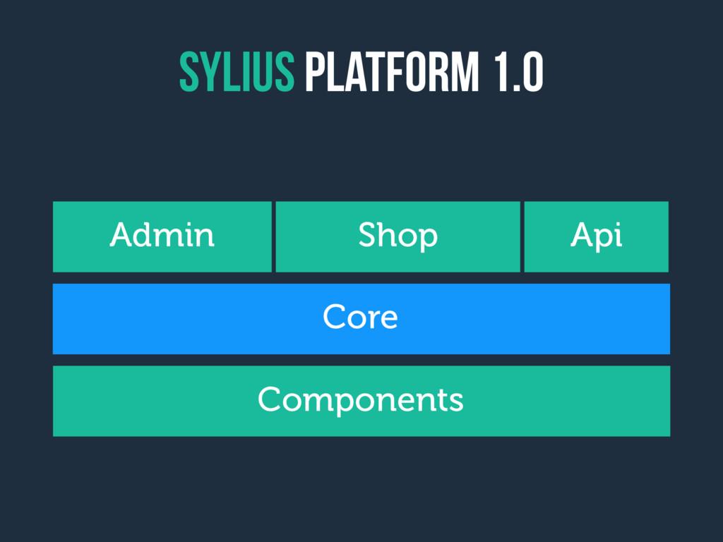Sylius platform 1.0 Shop Core Api Admin Compone...