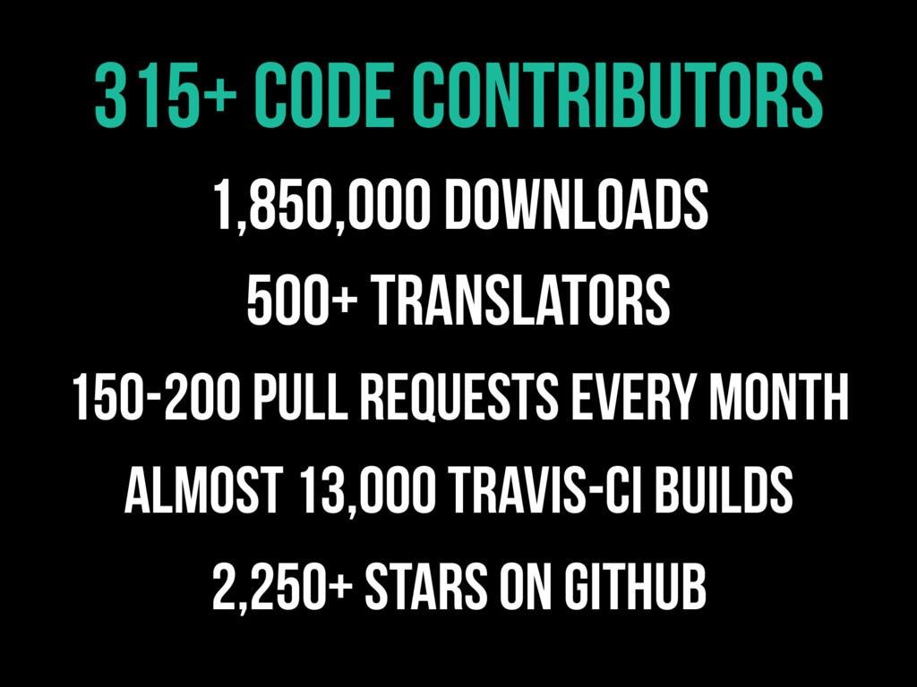 315+ Code contributors 1,850,000 Downloads 500+...