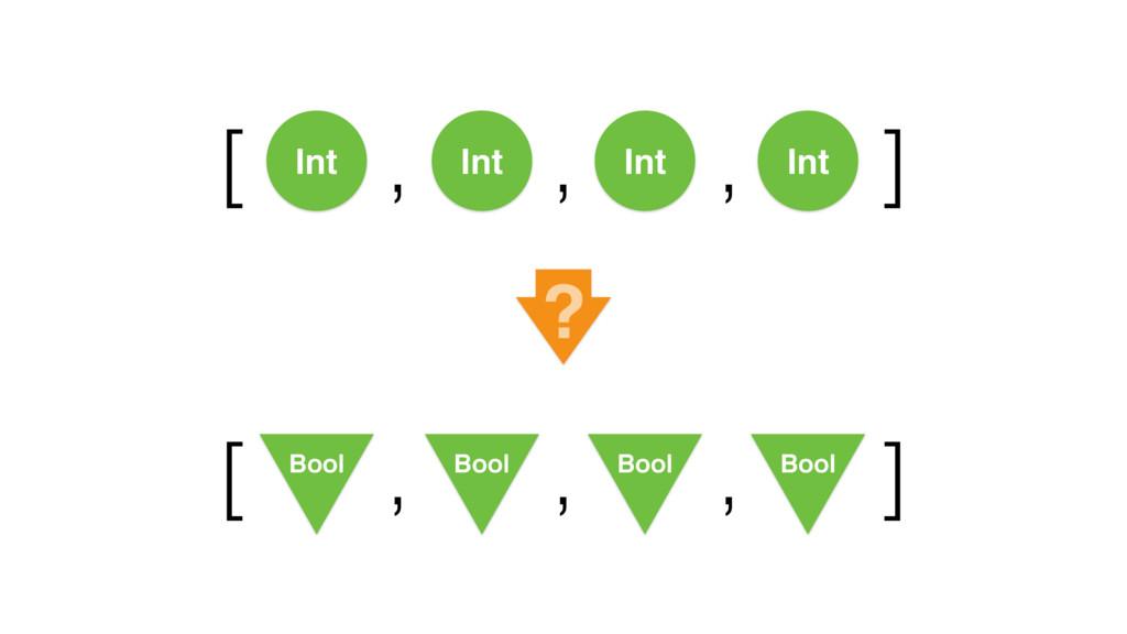 [ ] , , , Int Int Int Int [ ] , , , ? Bool Bool...