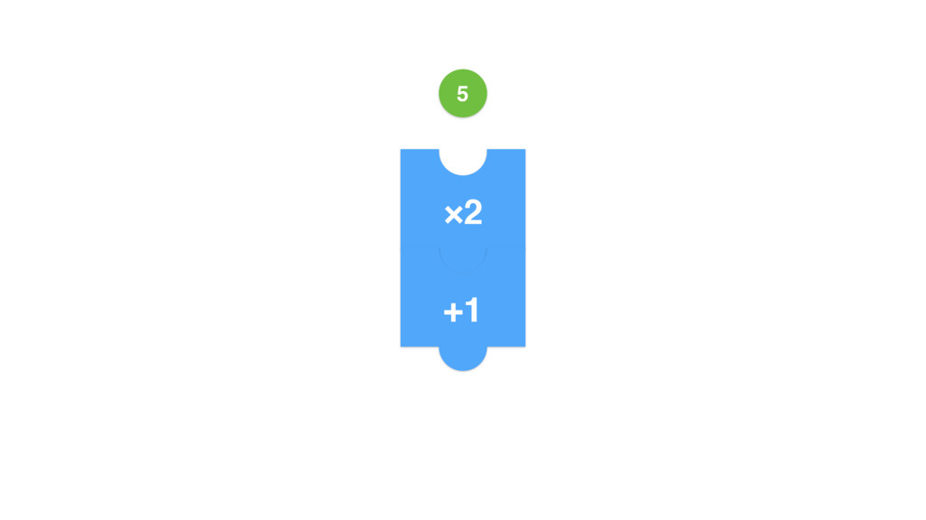 5 11 ×2 +1