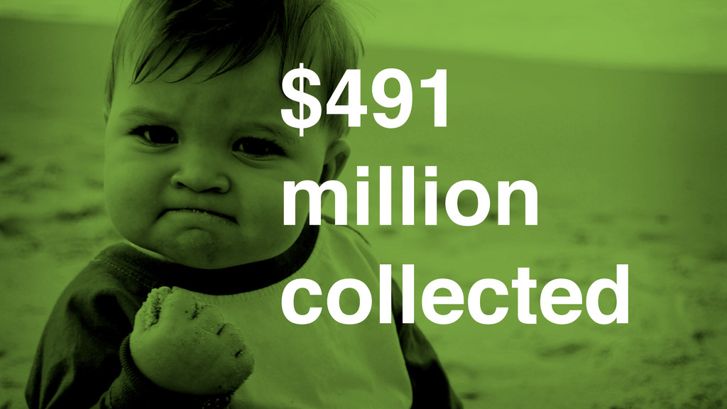 $491 million collected