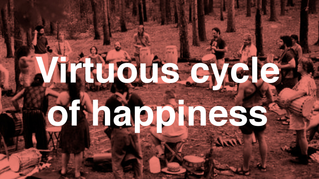 Virtuous cycle of happiness