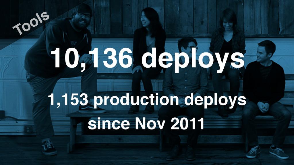 10,136 deploys Tools 1,153 production deploys s...