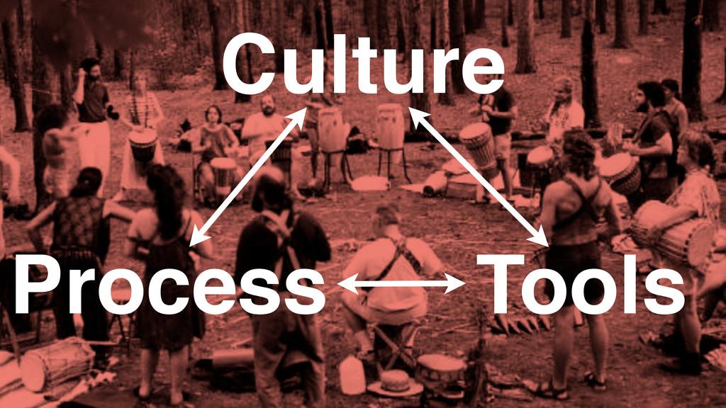 Culture Process Tools