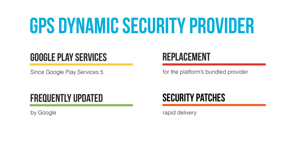 GPS dynamic Security provider Since Google Play...