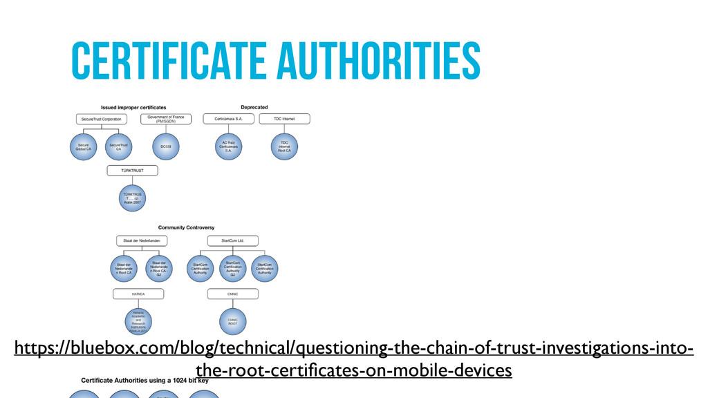 certificate authorities https://bluebox.com/blo...