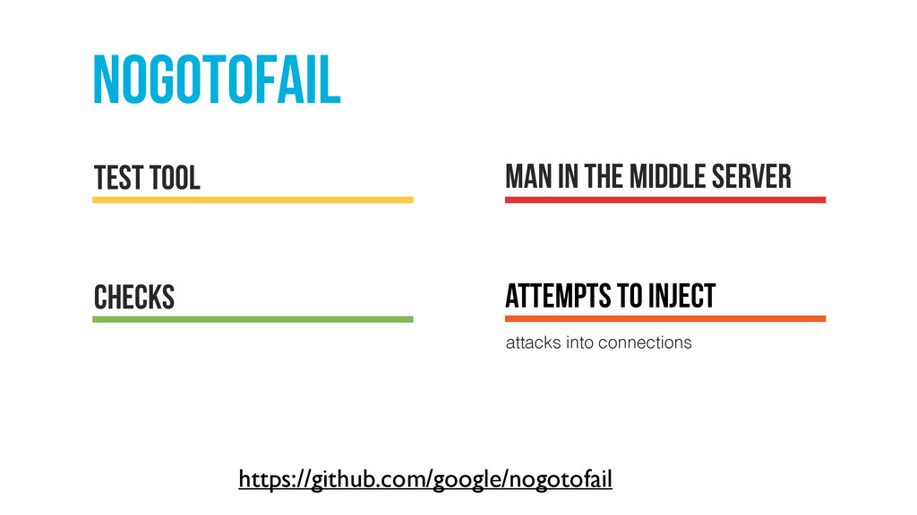 NOGOTOFAIL Test tool man in the middle server a...