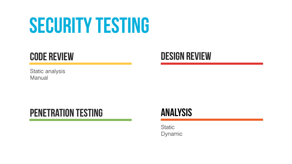 security testing Static analysis Manual code re...