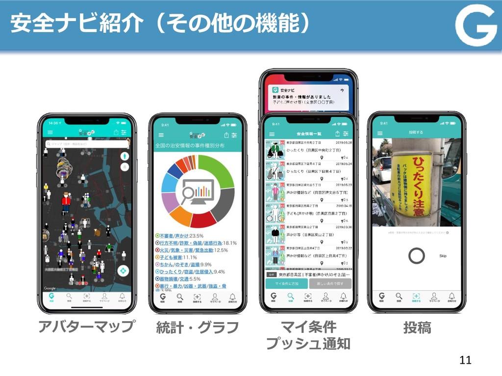 安全ナビ紹介(その他の機能) 11 アバターマップ 統計・グラフ マイ条件 プッシュ通知 投稿