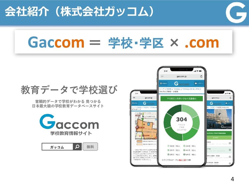 会社紹介(株式会社ガッコム) 4 Gaccom = 学校・学区 × .com 教育データで学校...