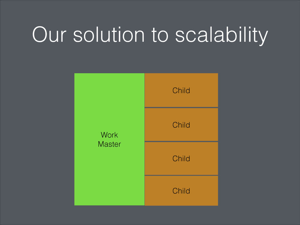 Our solution to scalability Work Master Child C...