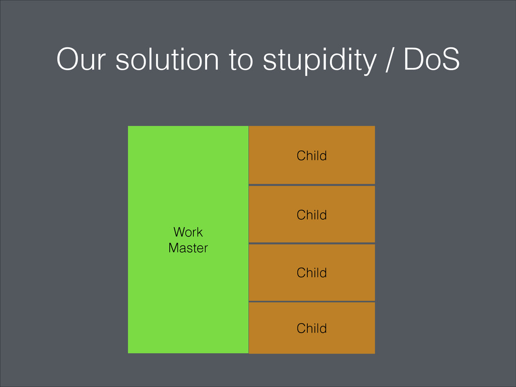 Our solution to stupidity / DoS Work Master Chi...