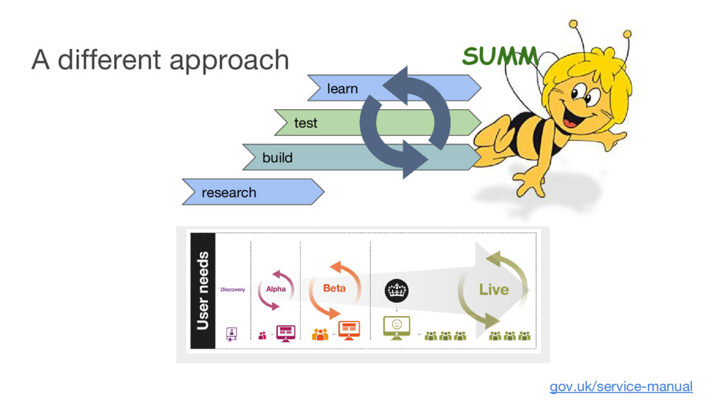 SUMM A different approach research build test l...