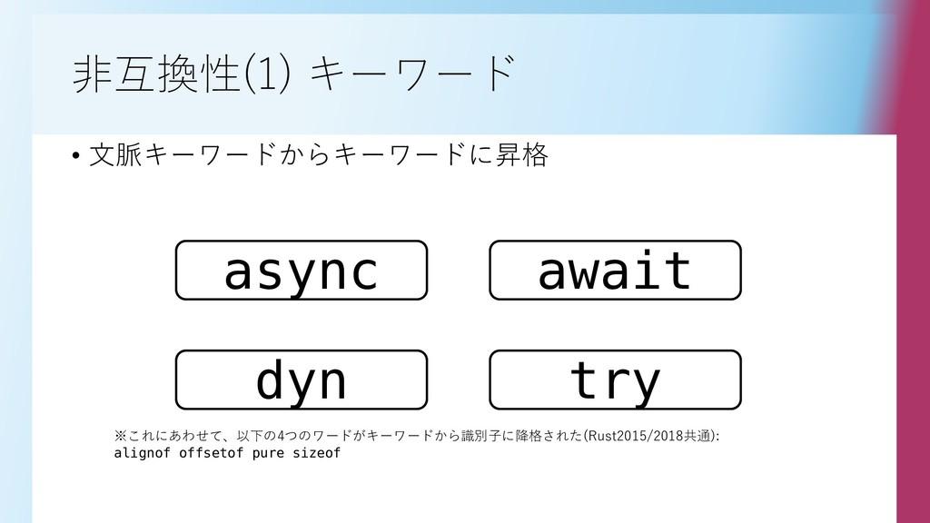 非互換性(1) キーワード • 文脈キーワードからキーワードに昇格 ※これにあわせて、以下の4...
