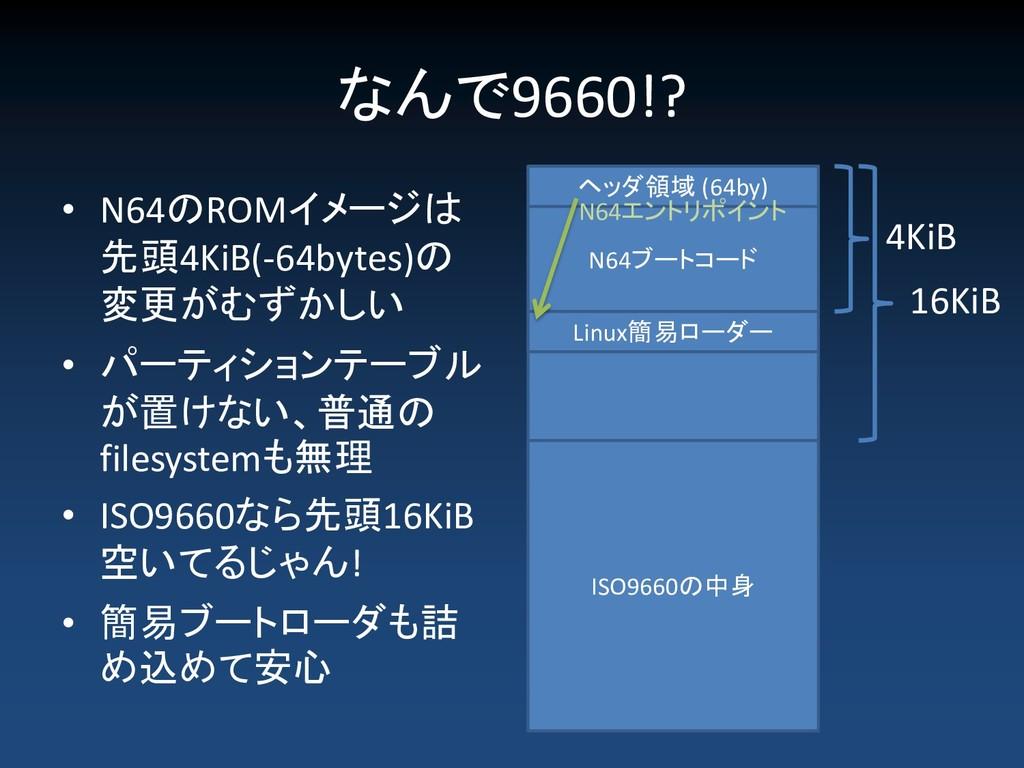 なんで9660!? • N64のROMイメージは 先頭4KiB(-64bytes)の 変更がむ...