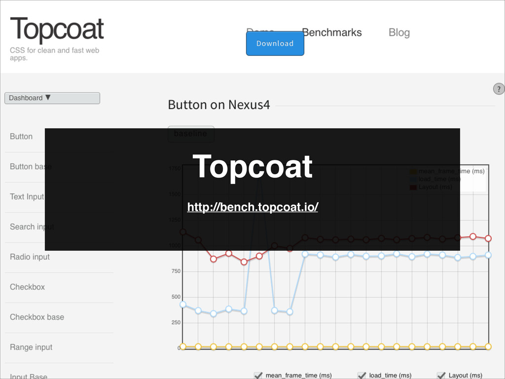 Topcoat http://bench.topcoat.io/