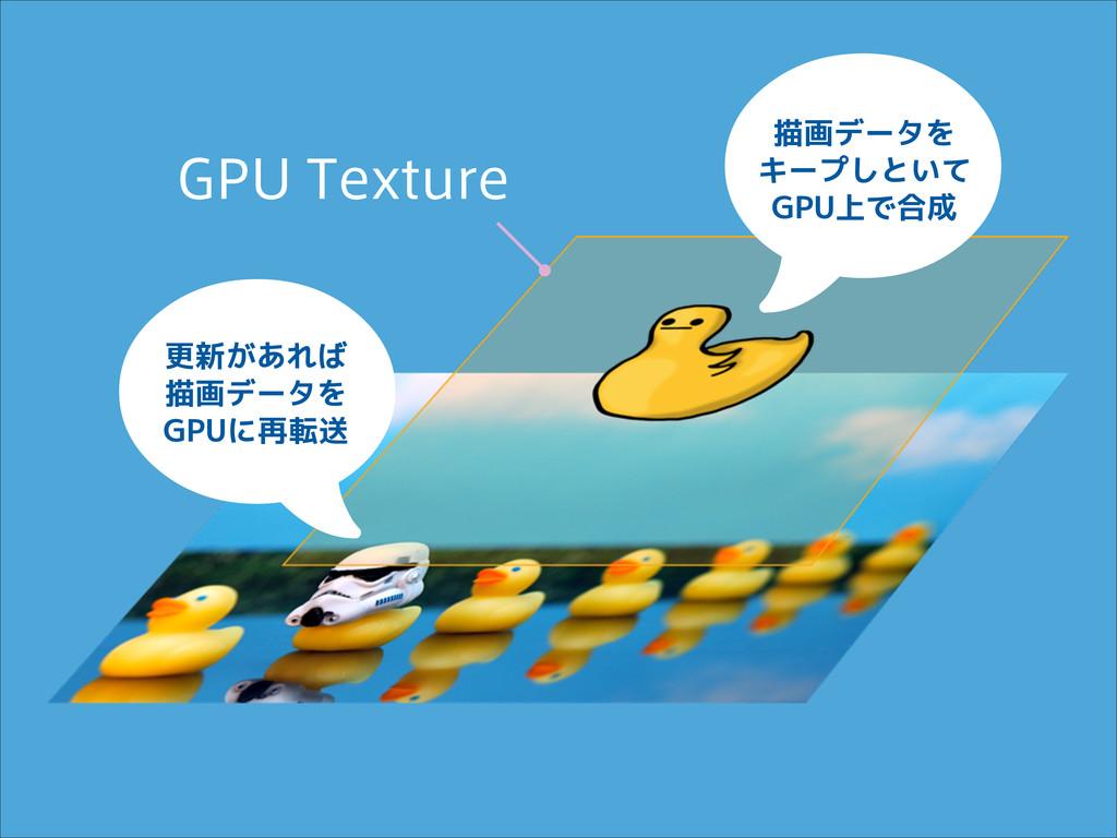 (165FYUVSF  更新があれば 描画データを GPUに再転送  描画データを キープし...