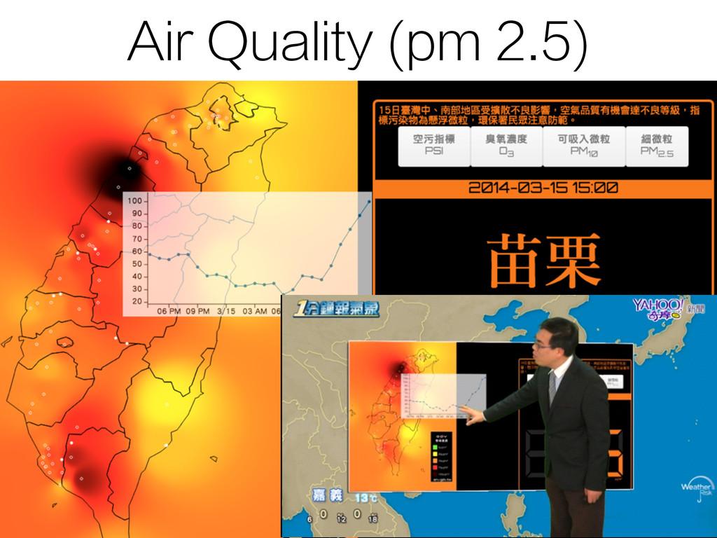Air Quality (pm 2.5)