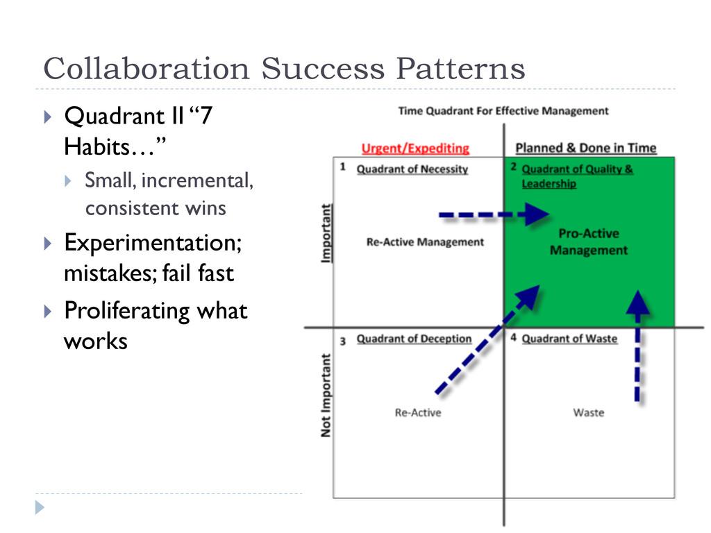 Collaboration Success Patterns } Quadrant II ...