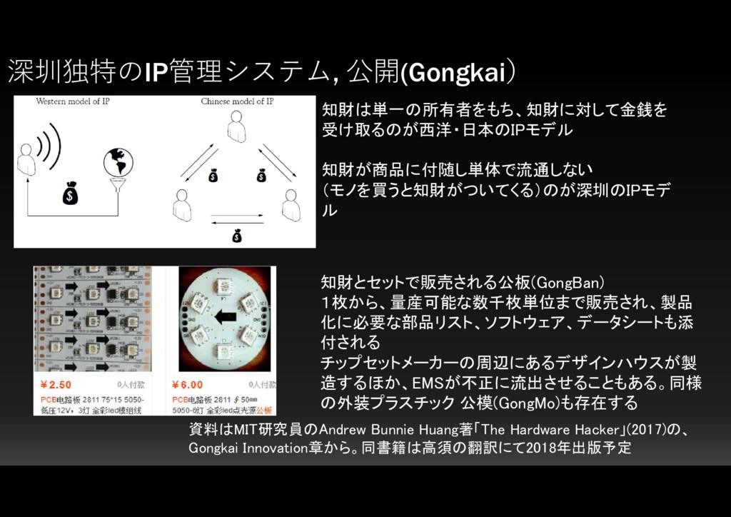 深圳独特のIP管理システム, 公開(Gongkai) 資料はMIT研究員のAndrew Bun...