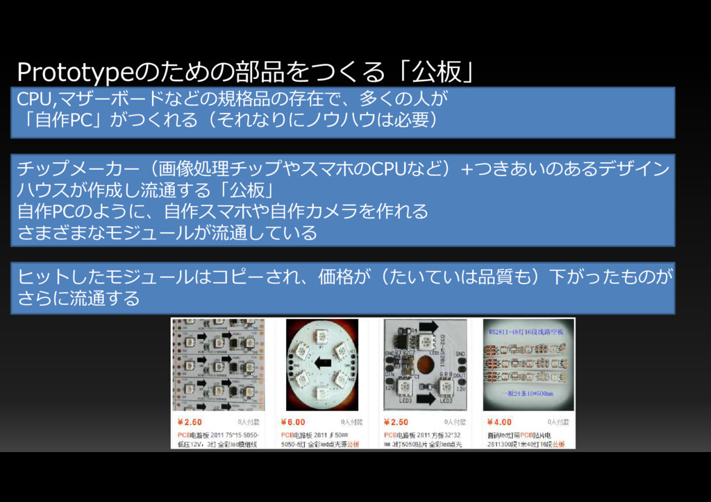 Prototypeのための部品をつくる「公板」 CPU,マザーボードなどの規格品の存在で、多く...