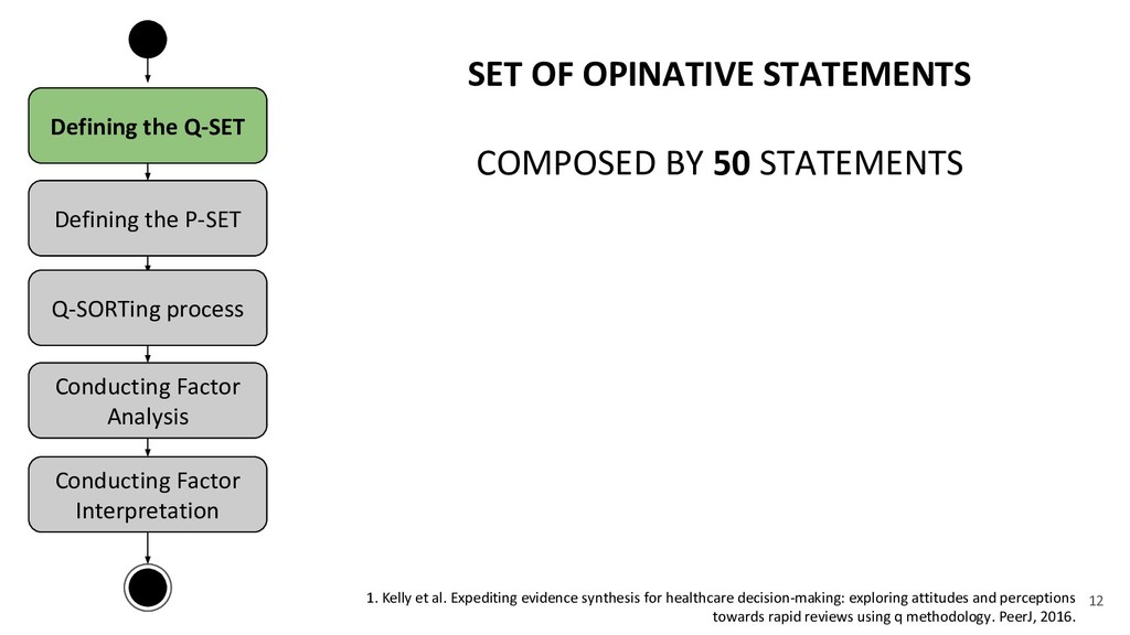 SET OF OPINATIVE STATEMENTS COMPOSED BY 50 STAT...