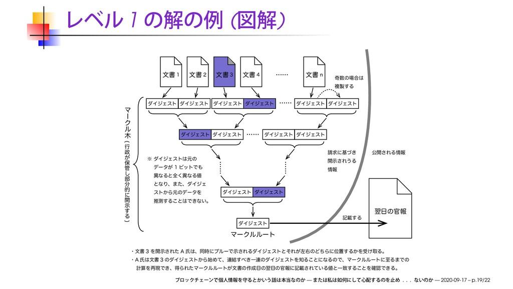 1 ( ) จॻ  จॻ  จॻ  จॻ  จॻ O ཌͷใ μΠδΣετ μΠδ...