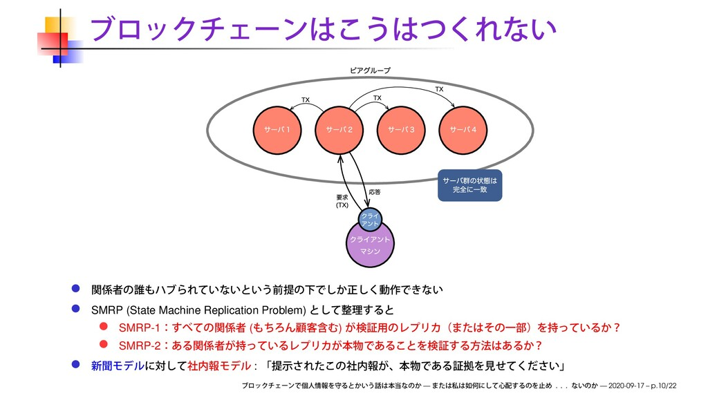 SMRP (State Machine Replication Problem) SMRP-1...