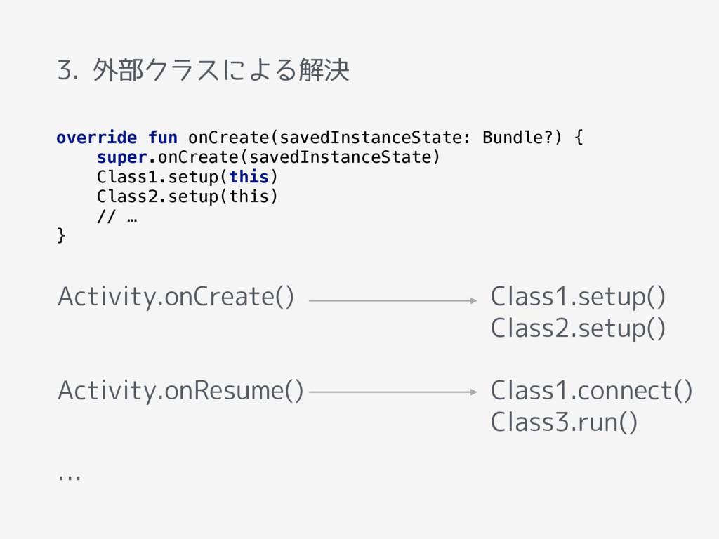 3. 外部クラスによる解決 Activity.onCreate() override fun ...