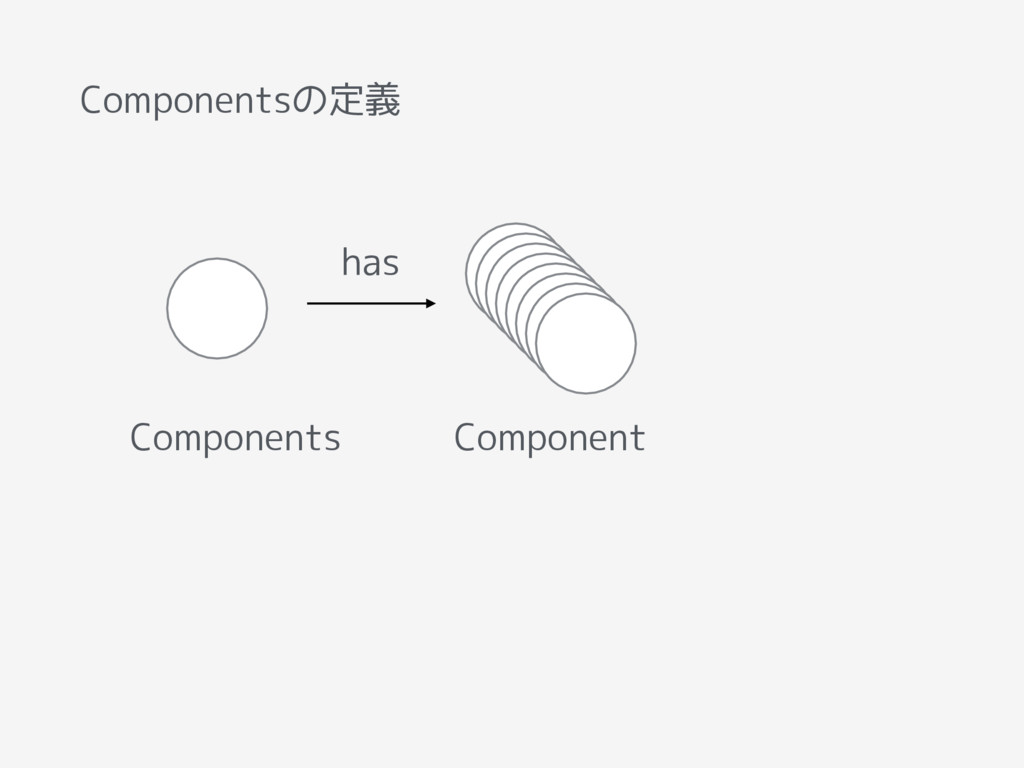 Componentsの定義 Components Component has