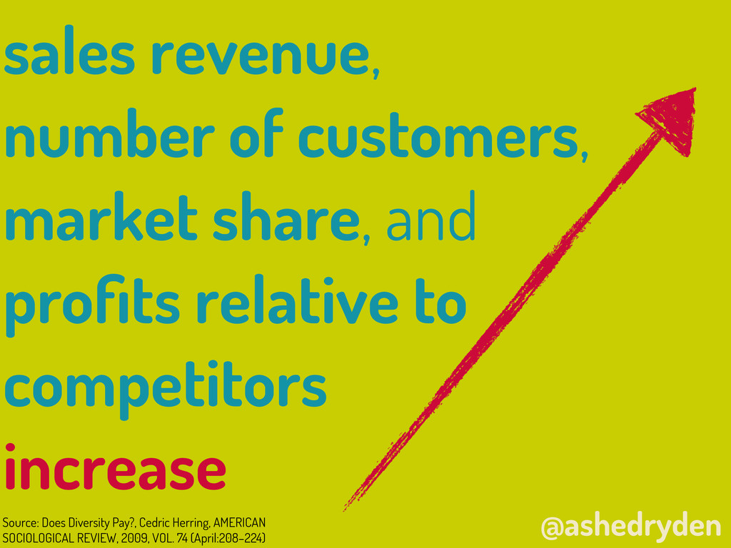 @ashedryden sales revenue, number of customers,...