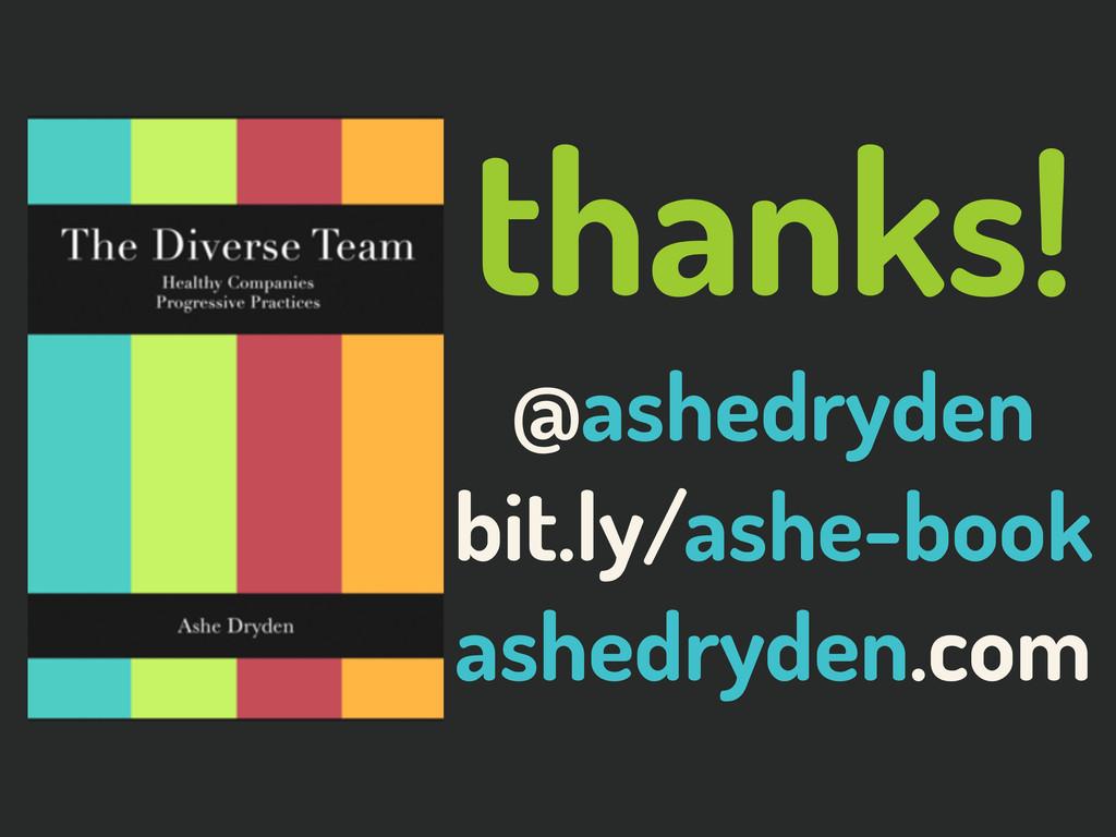 @ashedryden thanks! @ashedryden bit.ly/ashe-boo...