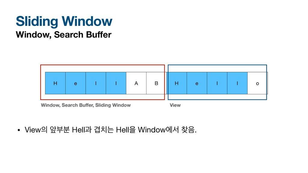 Sliding Window Window, Search Buffer H e l l A B...