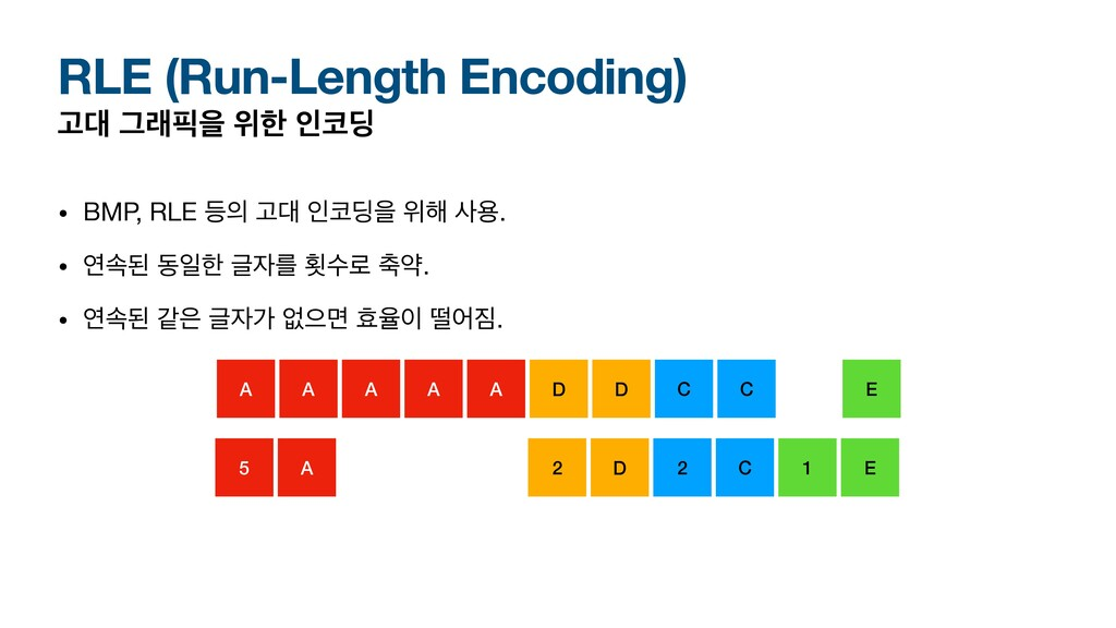 RLE (Run-Length Encoding) Ҋ Ӓېਸ ਤೠ ੋ٬ • BMP,...