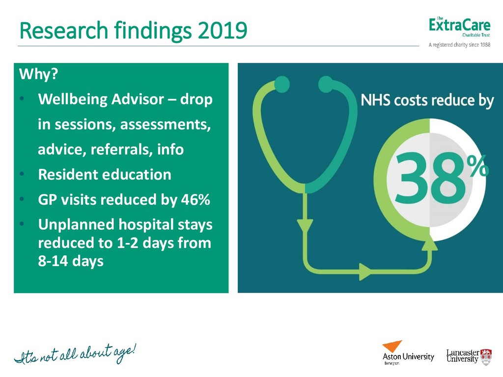 Research findings 2019 Why? • Wellbeing Advisor...