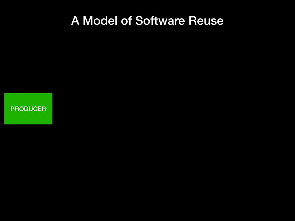 PRODUCER A Model of Software Reuse