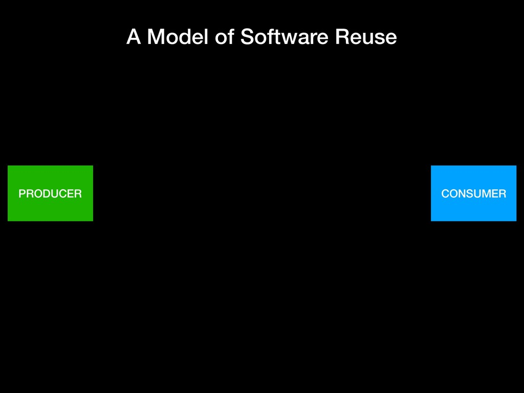 PRODUCER CONSUMER A Model of Software Reuse