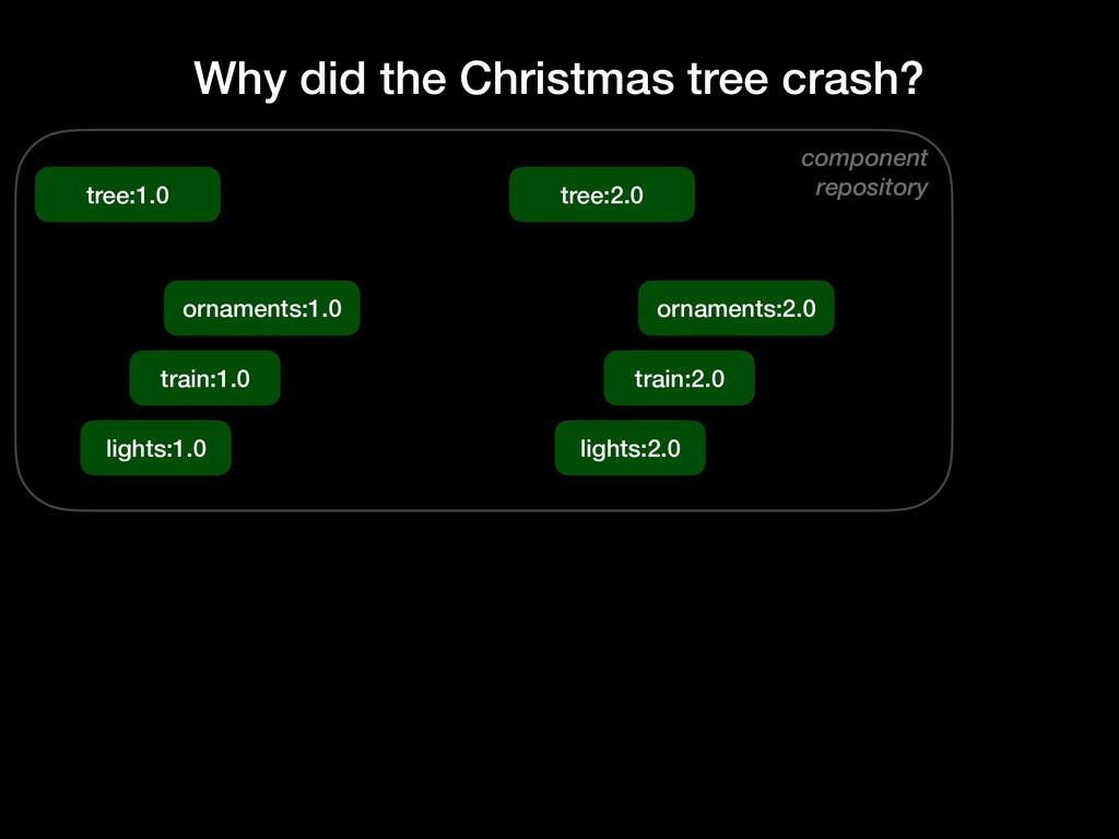 Why did the Christmas tree crash? tree:1.0 ligh...