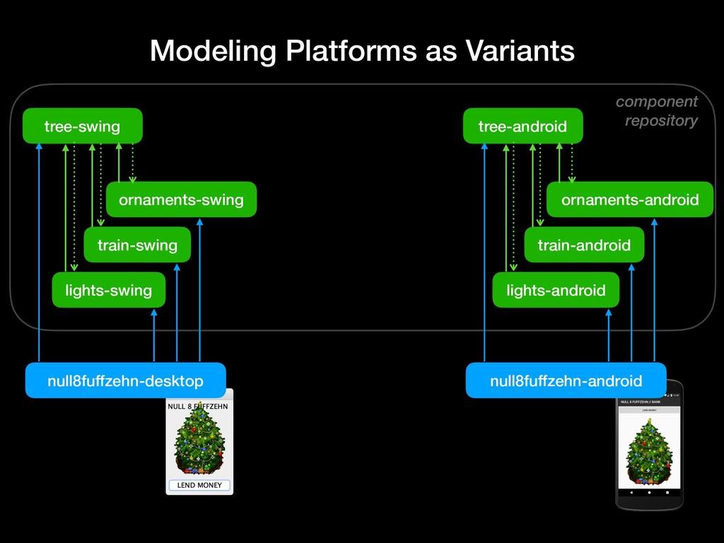 component repository Modeling Platforms as Vari...