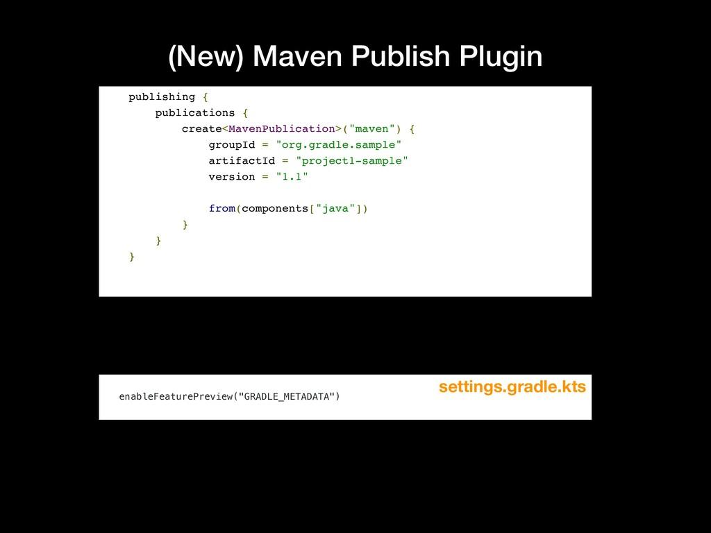 (New) Maven Publish Plugin publishing { publica...