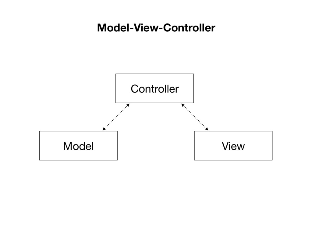 View Controller Model Model-View-Controller