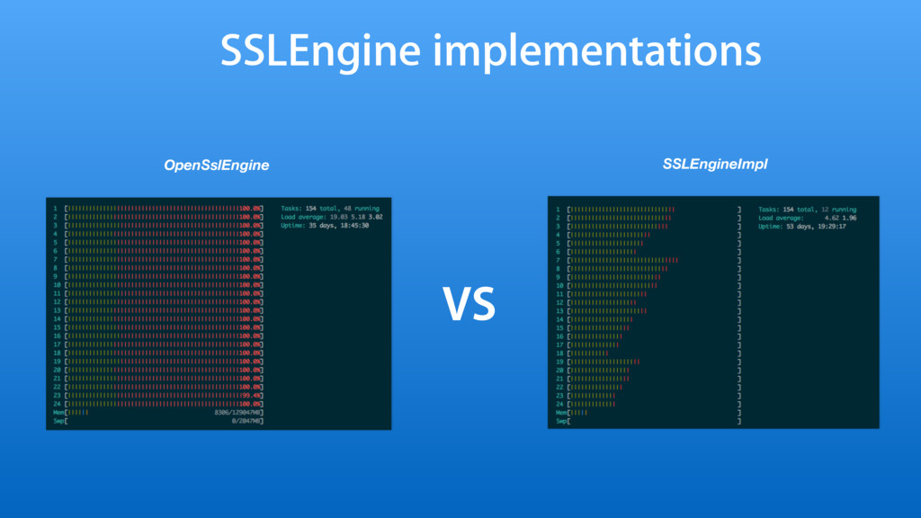 SSLEngine implementations OpenSslEngine SSLEngi...