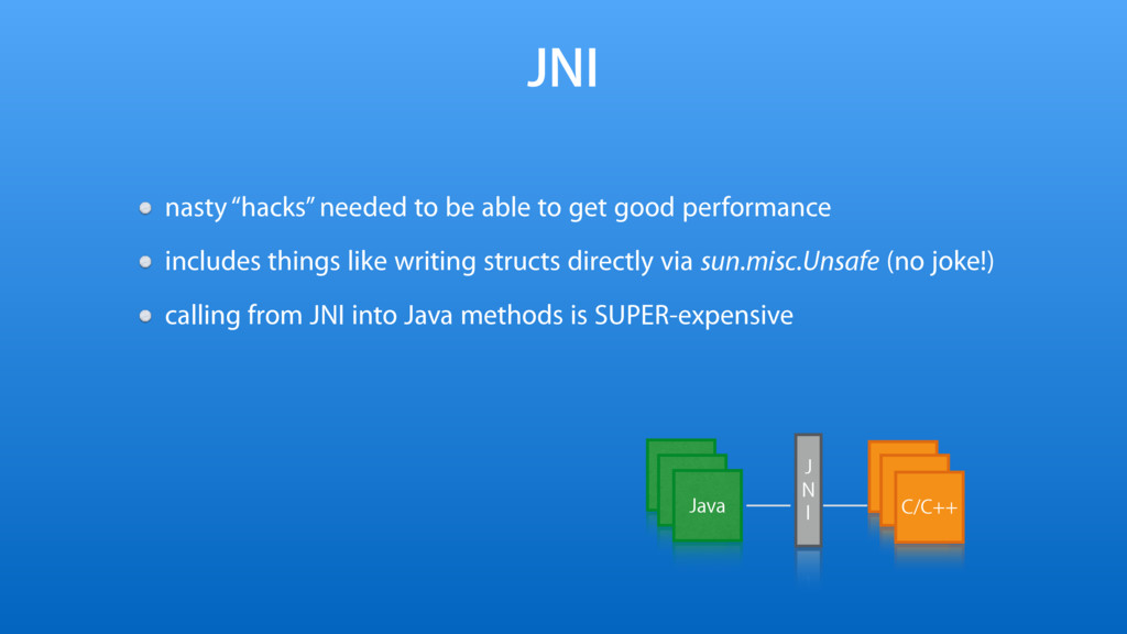 """JNI nasty """"hacks"""" needed to be able to get good..."""
