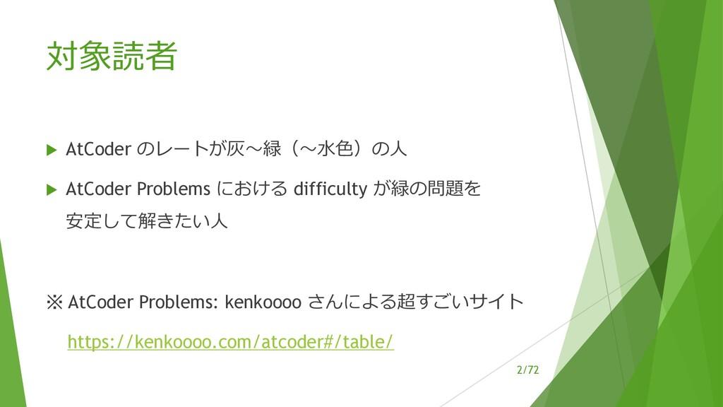 /72 対象読者 u AtCoder のレートが灰〜緑(〜⽔⾊)の⼈ u AtCoder Pr...