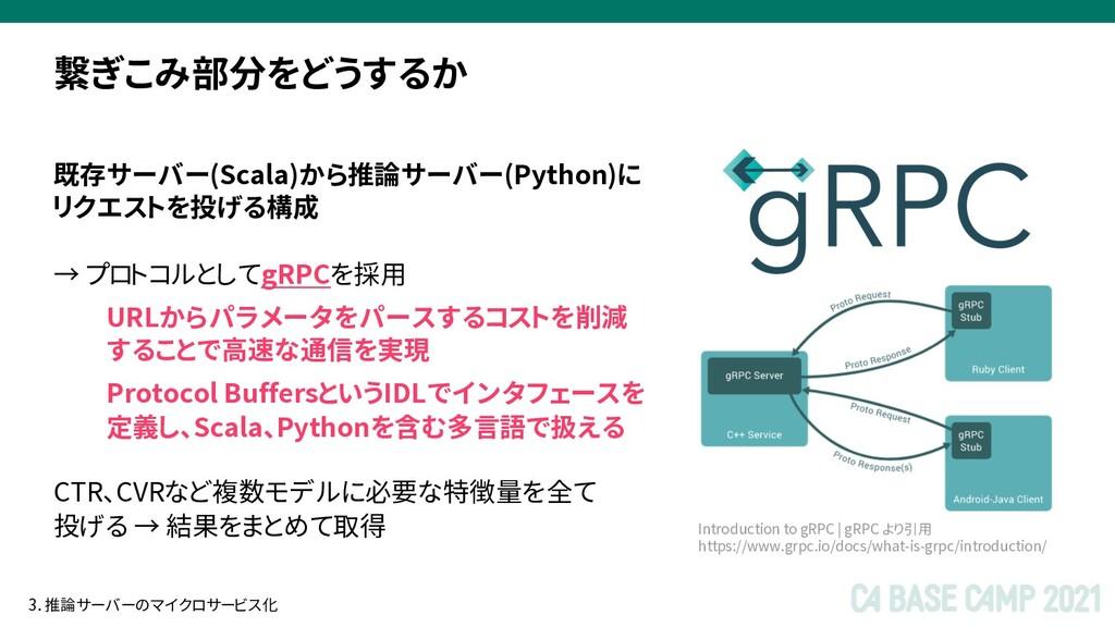 既存サーバー(Scala)から推論サーバー(Python)に リクエストを投げる構成 → プロ...