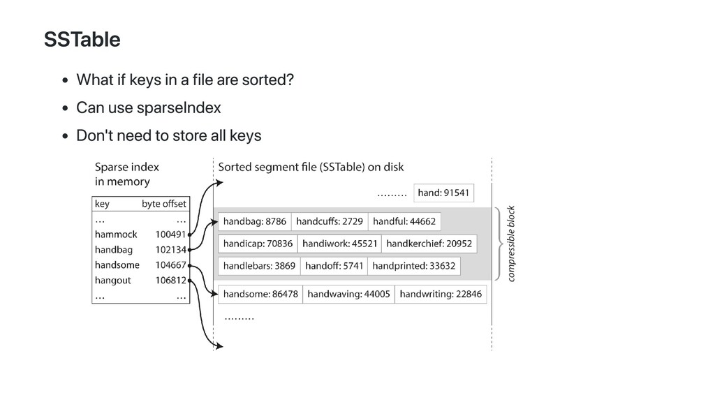 SSTable What if keys in a file are sorted? Can ...