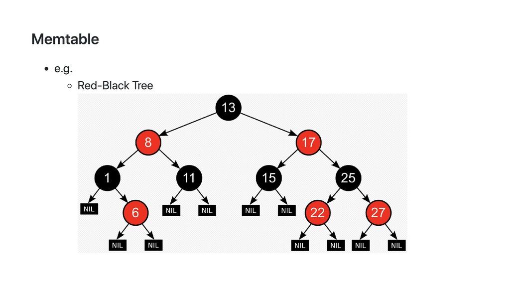 Memtable e.g. Red-Black Tree