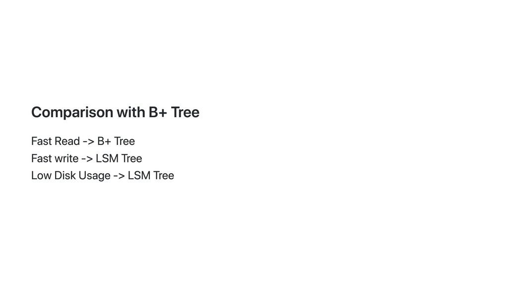 Comparison with B+ Tree Fast Read -> B+ Tree Fa...