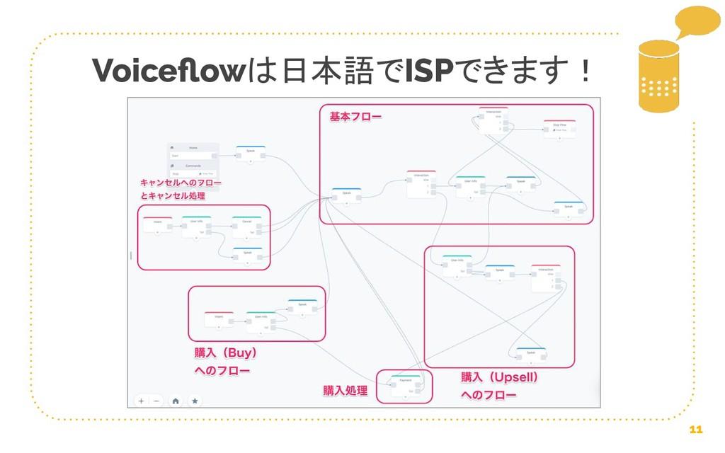 11 Voiceflowは日本語でISPできます!