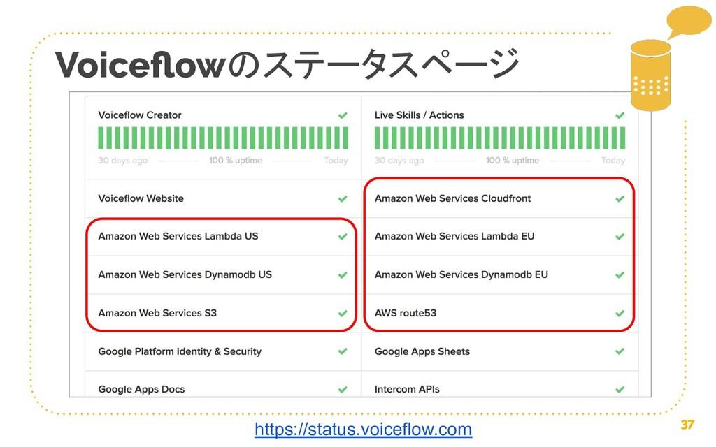 37 https://status.voiceflow.com Voiceflowのステータスペ...